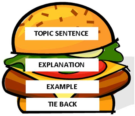 What Should an Introduction Include in an Essay - Essay
